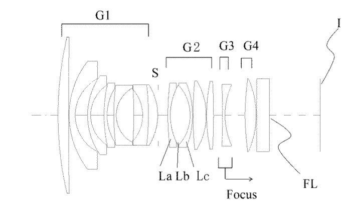 designMFTsigma-700x436