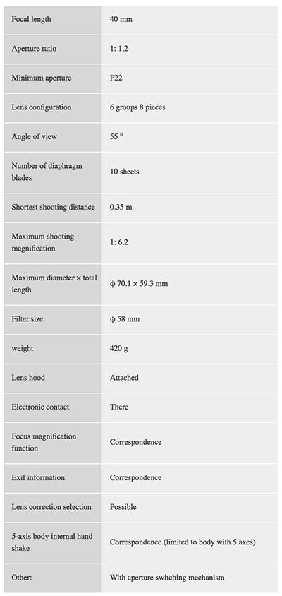 voigtlander 40mm F1.2 lens specs
