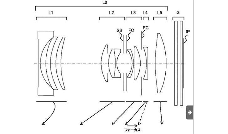canon mirrorless zoom patent