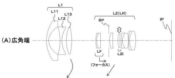 Canon EF 17-35mm F4-5.6 IS STM patent