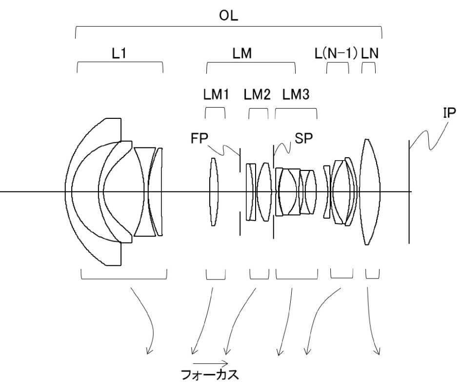 Canon Full Frame mirrorless lens patent