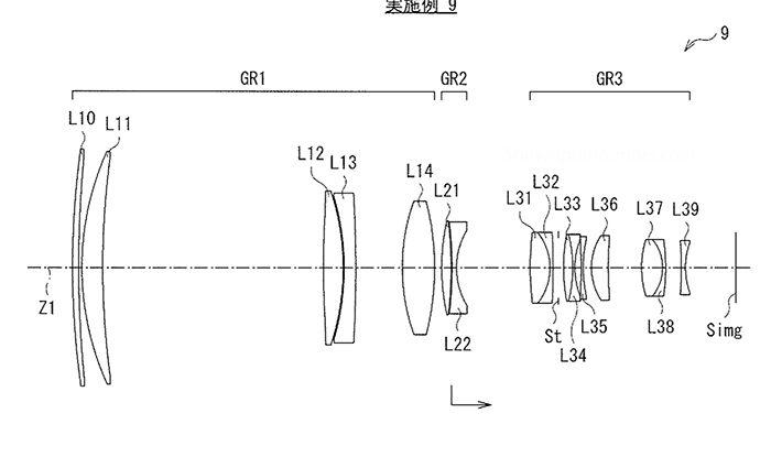 Sony 500mm-700x415