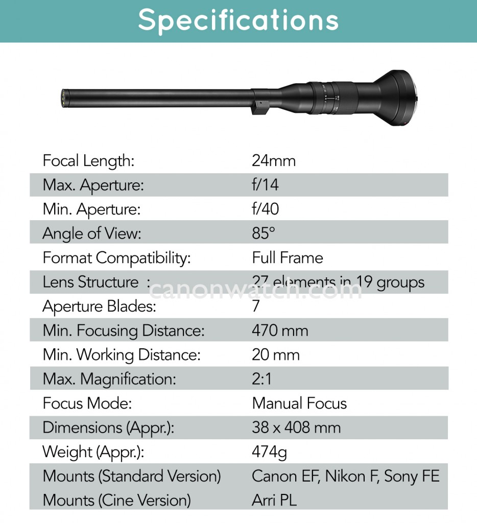 Laowa 24mm F14 Macro lens specs