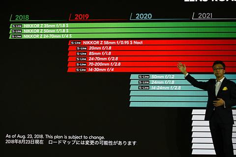 Nikon Z lenses roadmap