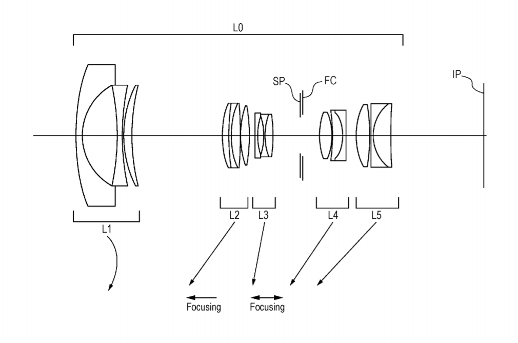 Canon lens patent 16-60mm