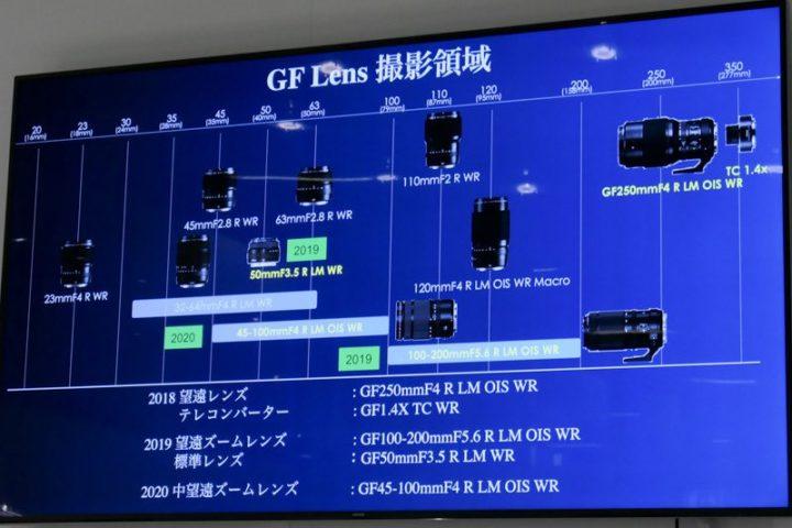 Fujinon-GF-lens-roadmap