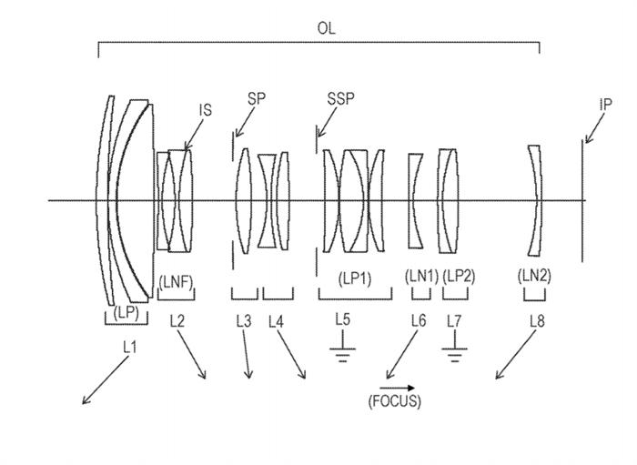 Canon RF 70-200mm patent