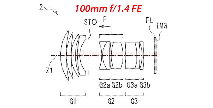 Sony FE 100mm F1.4 Lens patent