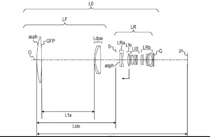 canon 500mm patent