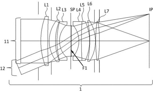 Canon new patent