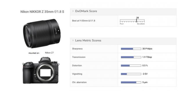 Nikon Z 35mm F1.8 S lens Review