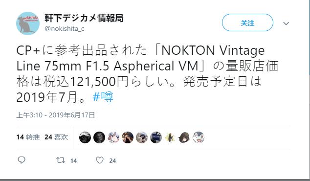 nokton 75mm F1.5