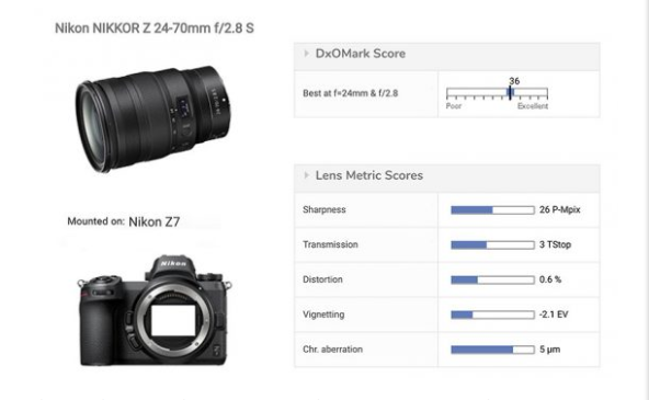 Nikon Z 24-70mm lens review2