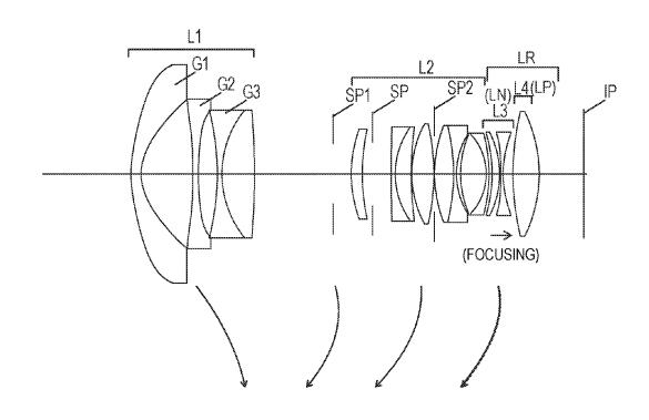 Canon RF 14-28mm F2.0 Patent