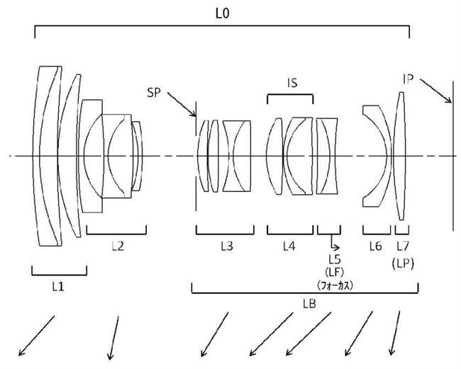 Canon RF 24-80 F4.0 patent
