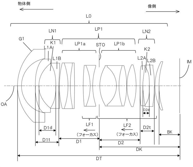 Canon RF lens patent