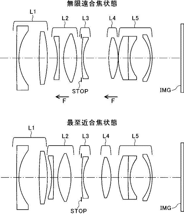 patent tamron lens