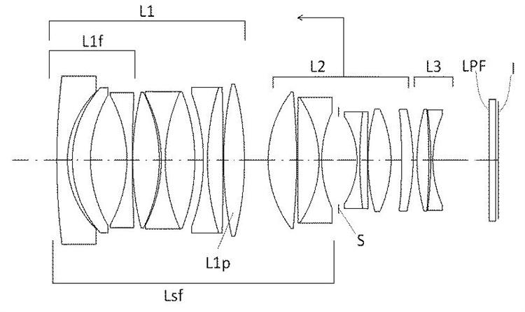 Sigma lens patent