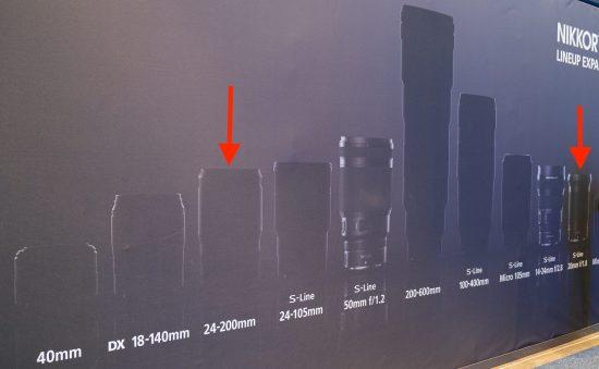 Nikkor-Z-20mm-f1.8-S-lens
